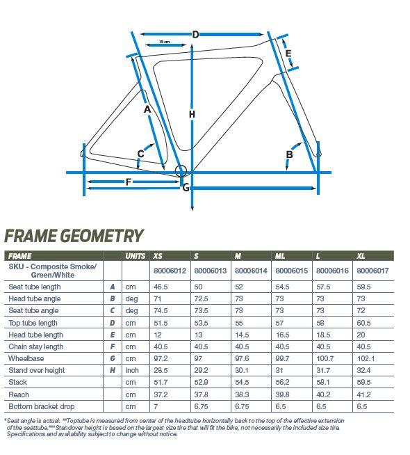 Giant Propel Advanced Pro Disc geometry chart