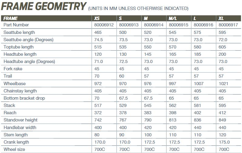 Giant Propel Advanced SL 1 Disc geometry chart