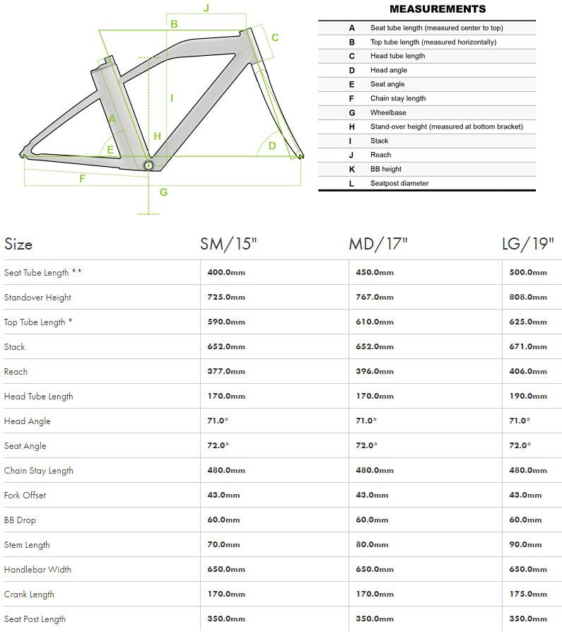 IZIP Protour Geometry Chart