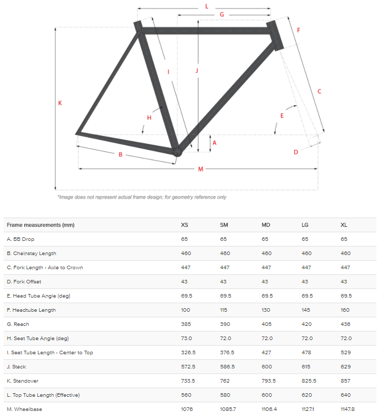 Surly Pugsley geometry chart