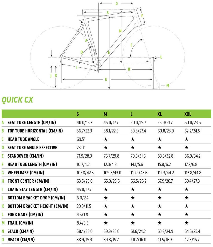 Cannondale Quick CX geometry chart