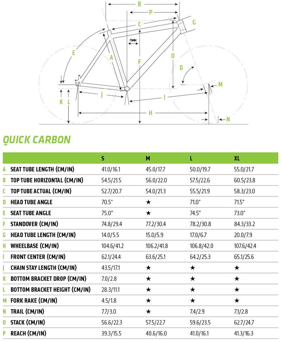 Cannondale Quick Carbon geometry chart