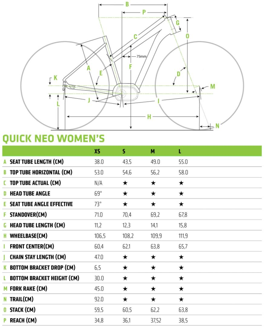 Cannondale Quick NEO Women's geometry chart