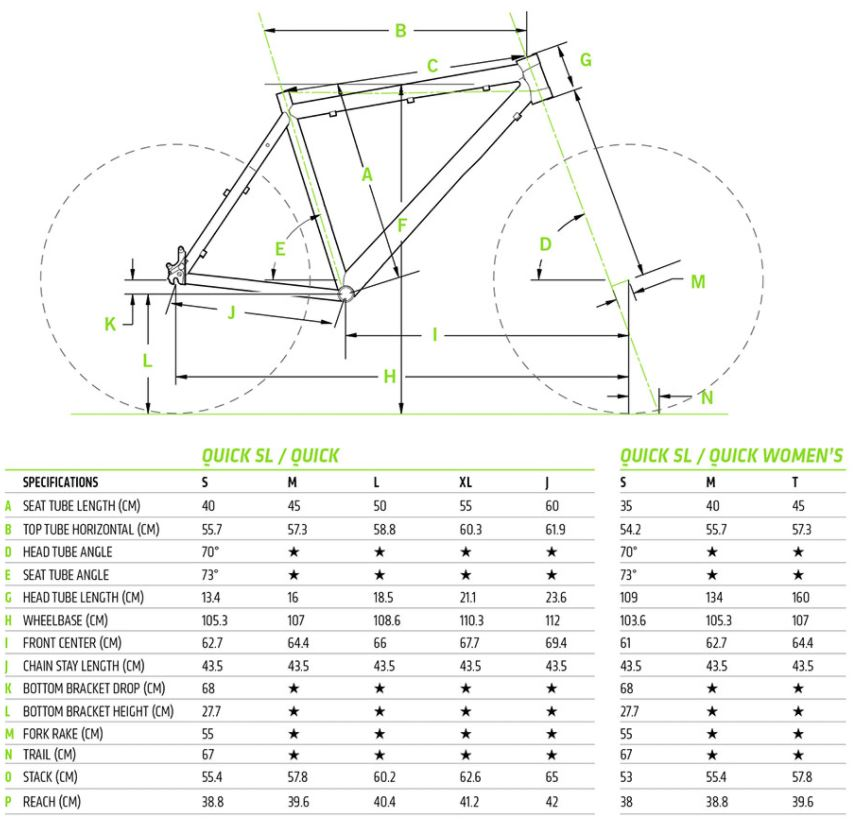 Cannondale Quick Disc geometry chart