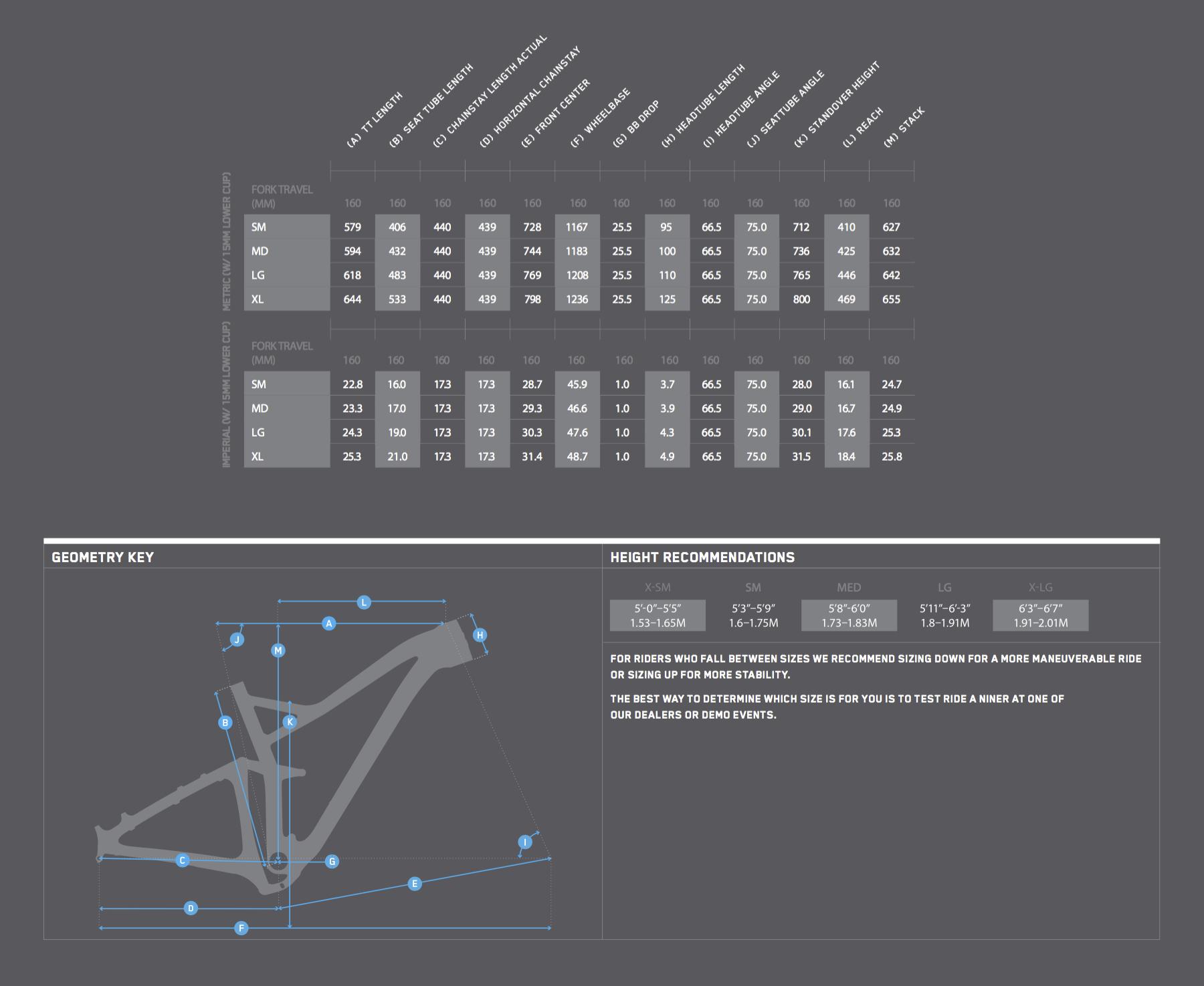 Niner RIP 9 RDO geometry chart