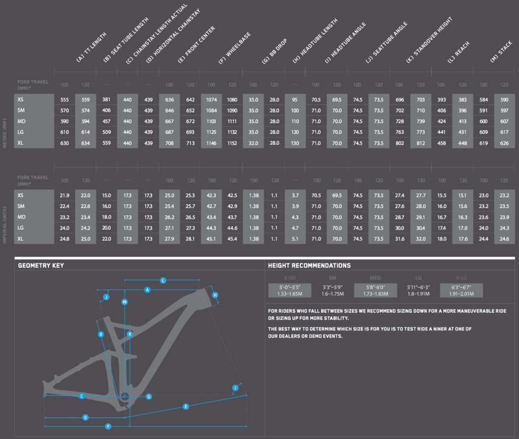 Niner RKT 9 geometry chart
