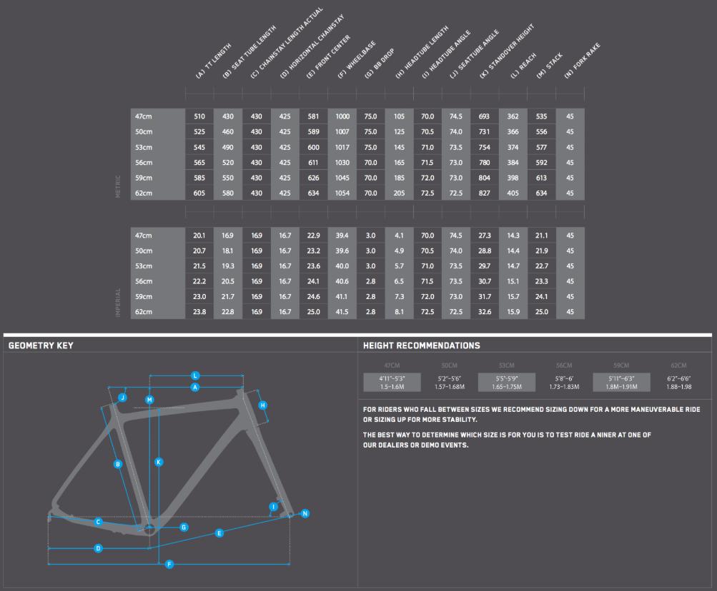 Niner RLT 9 RDO geometry chart