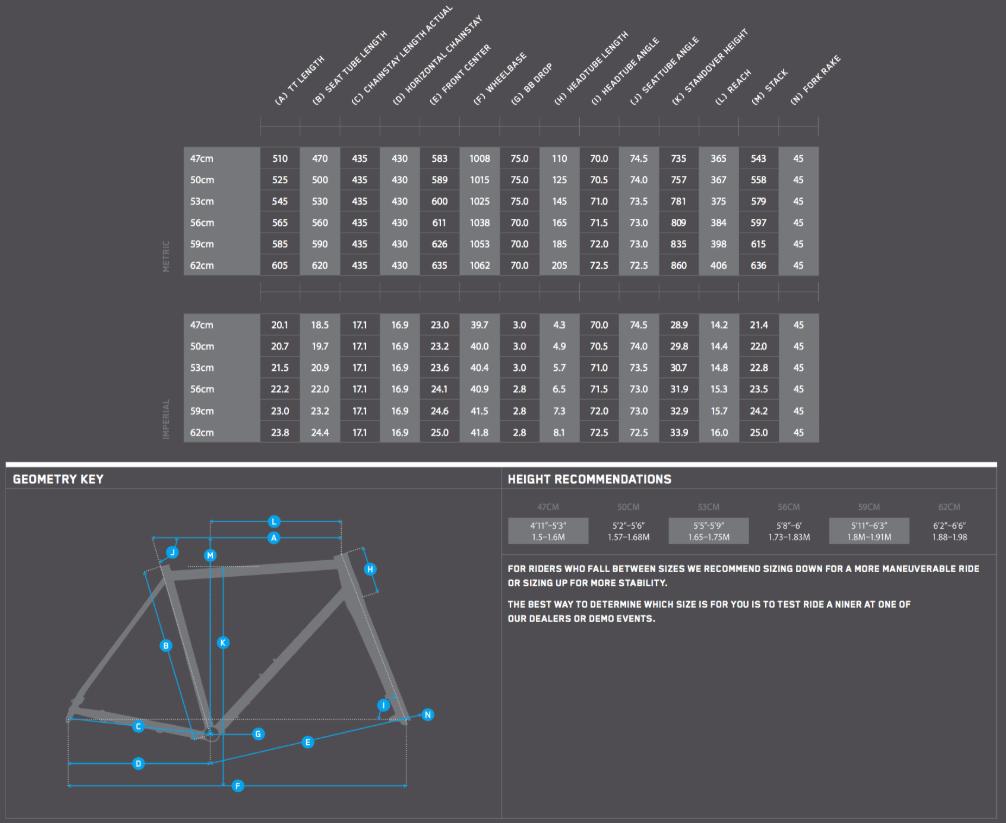 Niner RLT 9 Steel geometry chart