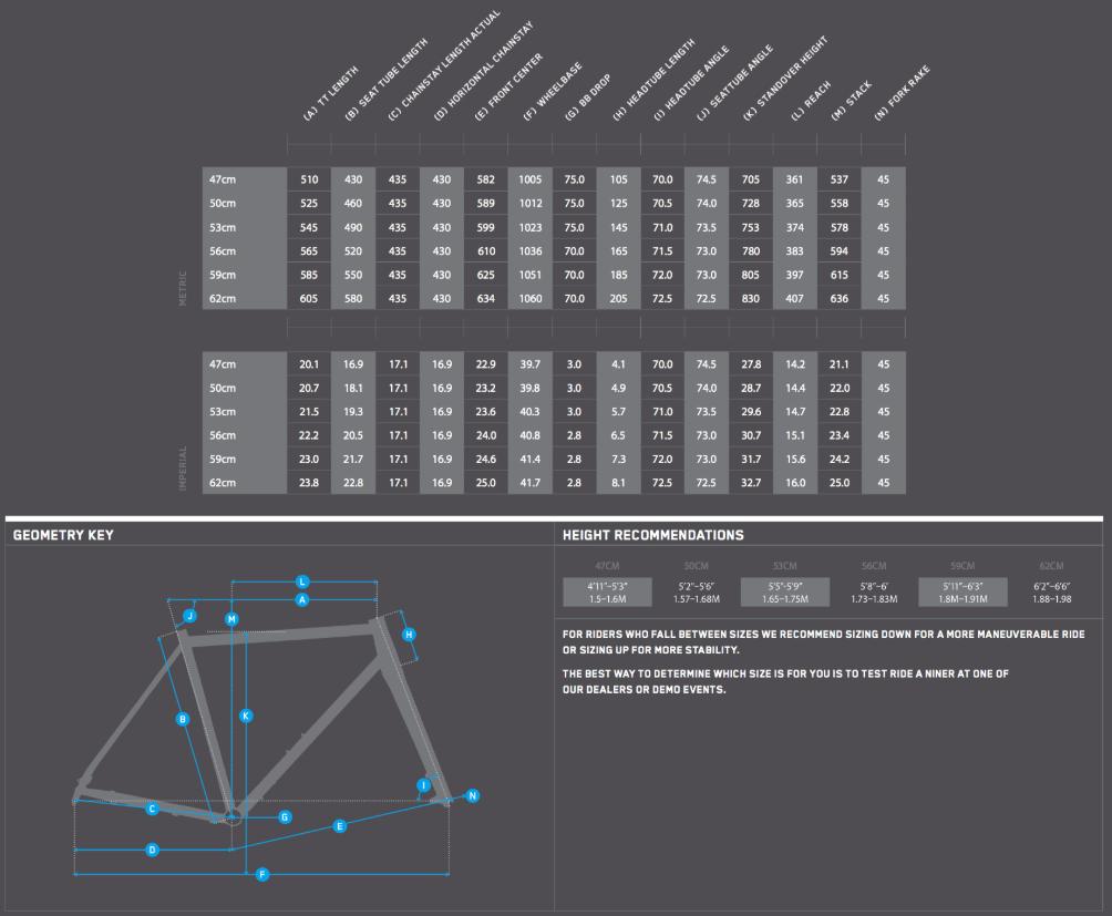 Niner RLT 9 geometry chart