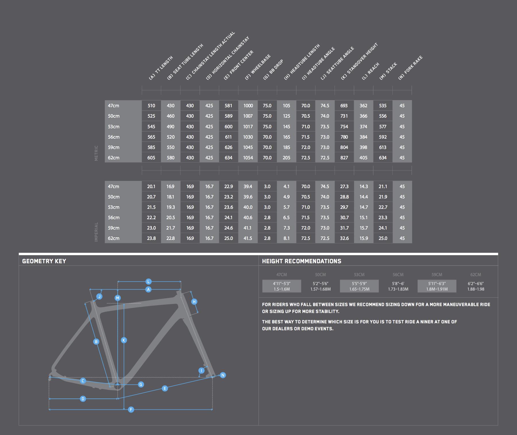 Niner RLT RDO geometry chart