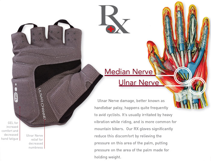 Serfas RX Glove technology