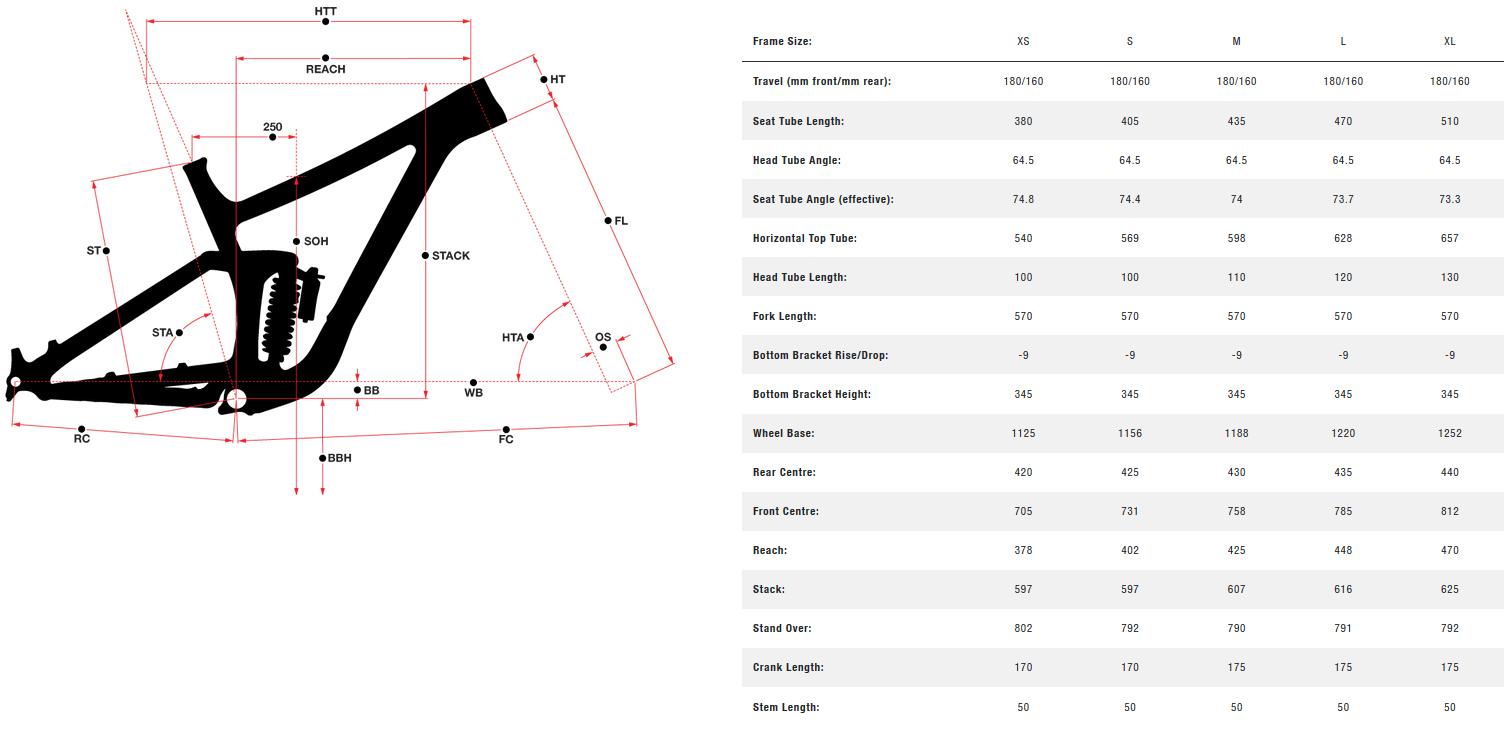 Norco Range 27.5 geometry chart