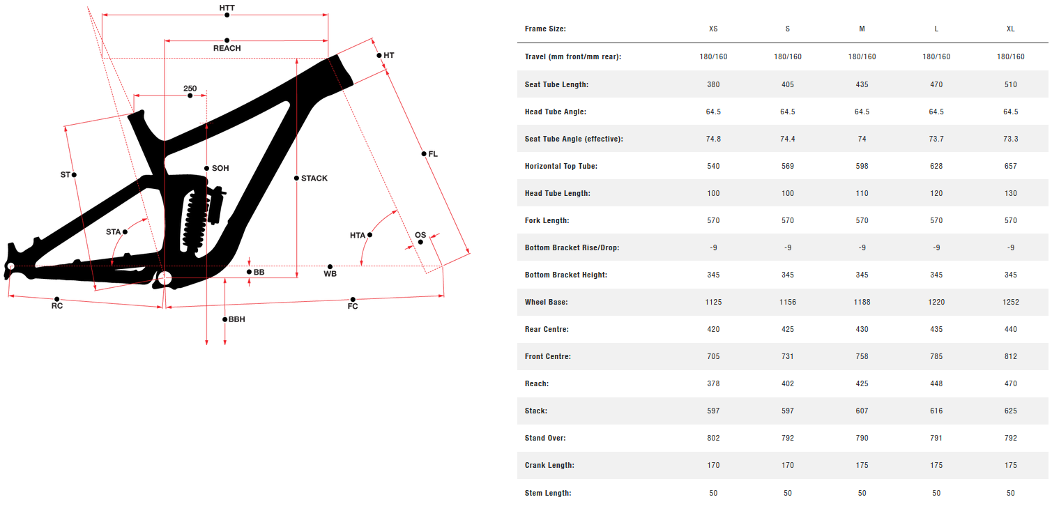 Norco Range Aluminum 27.5 geometry chart