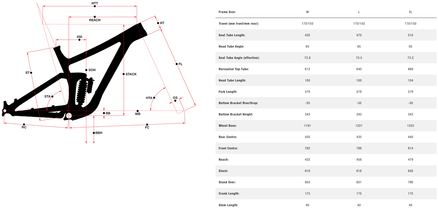 Norco Range 29 geometry chart