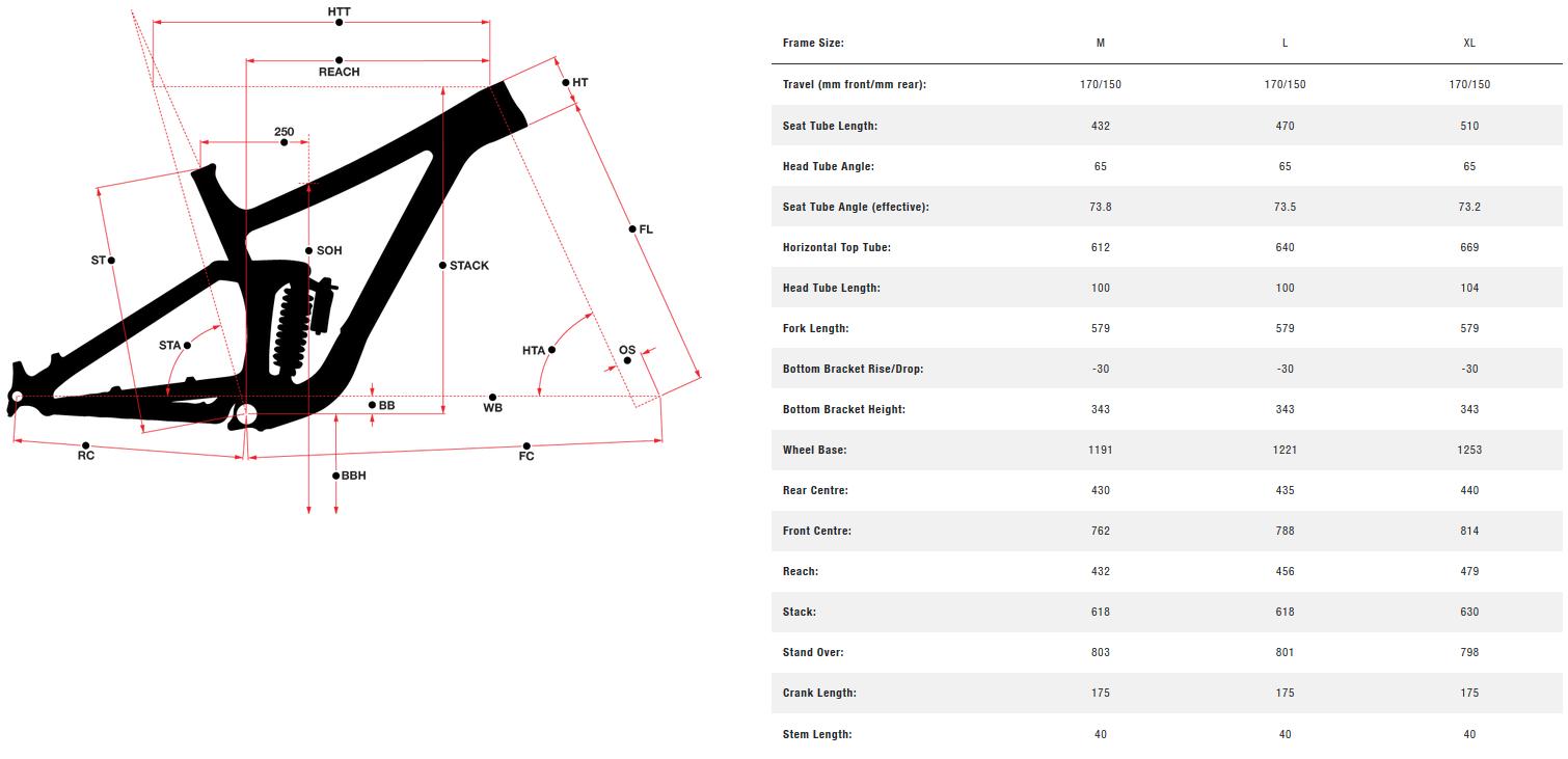 Norco Range Aluminum 29 geometry chart