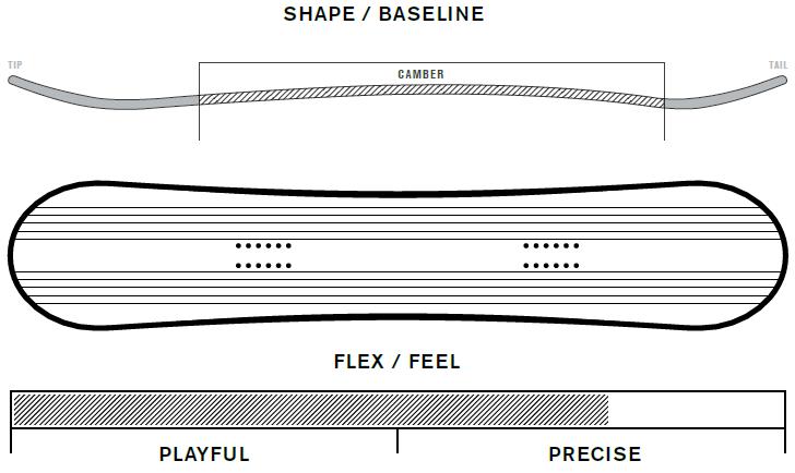 K2 Raygun Pop Profile