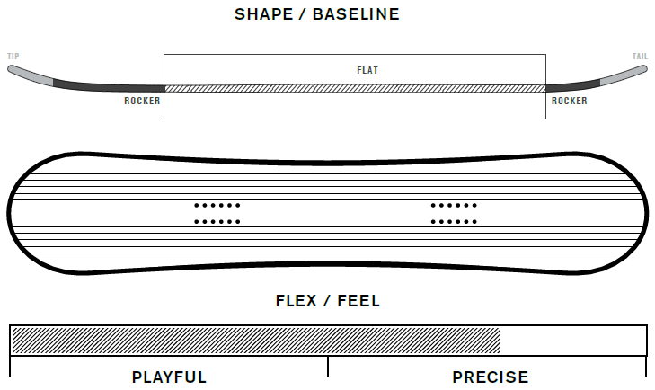 K2 Raygun Profile