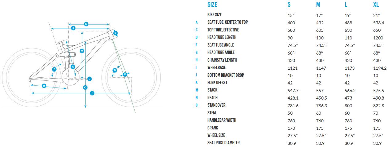 Fuji Reveal 27.5 geometry chart