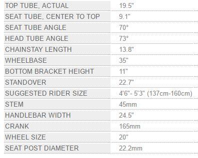 Ripper X geometry chart