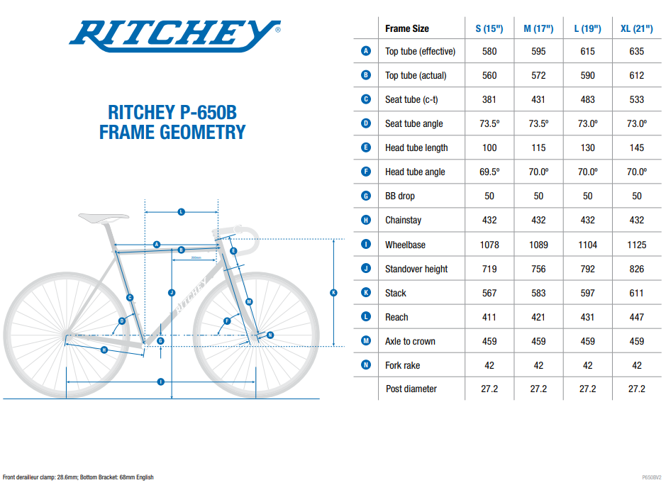 Ritchey P-650B geometry chart
