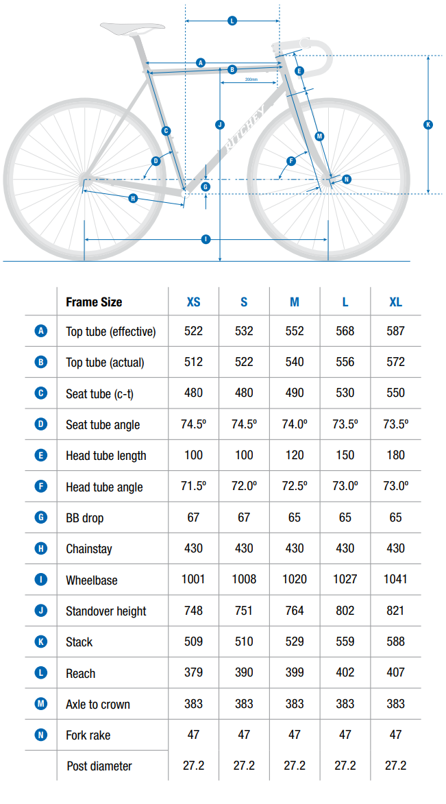 Ritchey Break Away Carbon Outback geometry chart