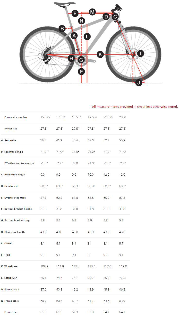Trek Roscoe geometry chart