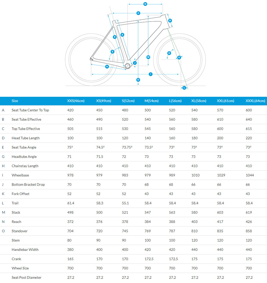 Fuji Roubaix 1.1 Disc geometry chart