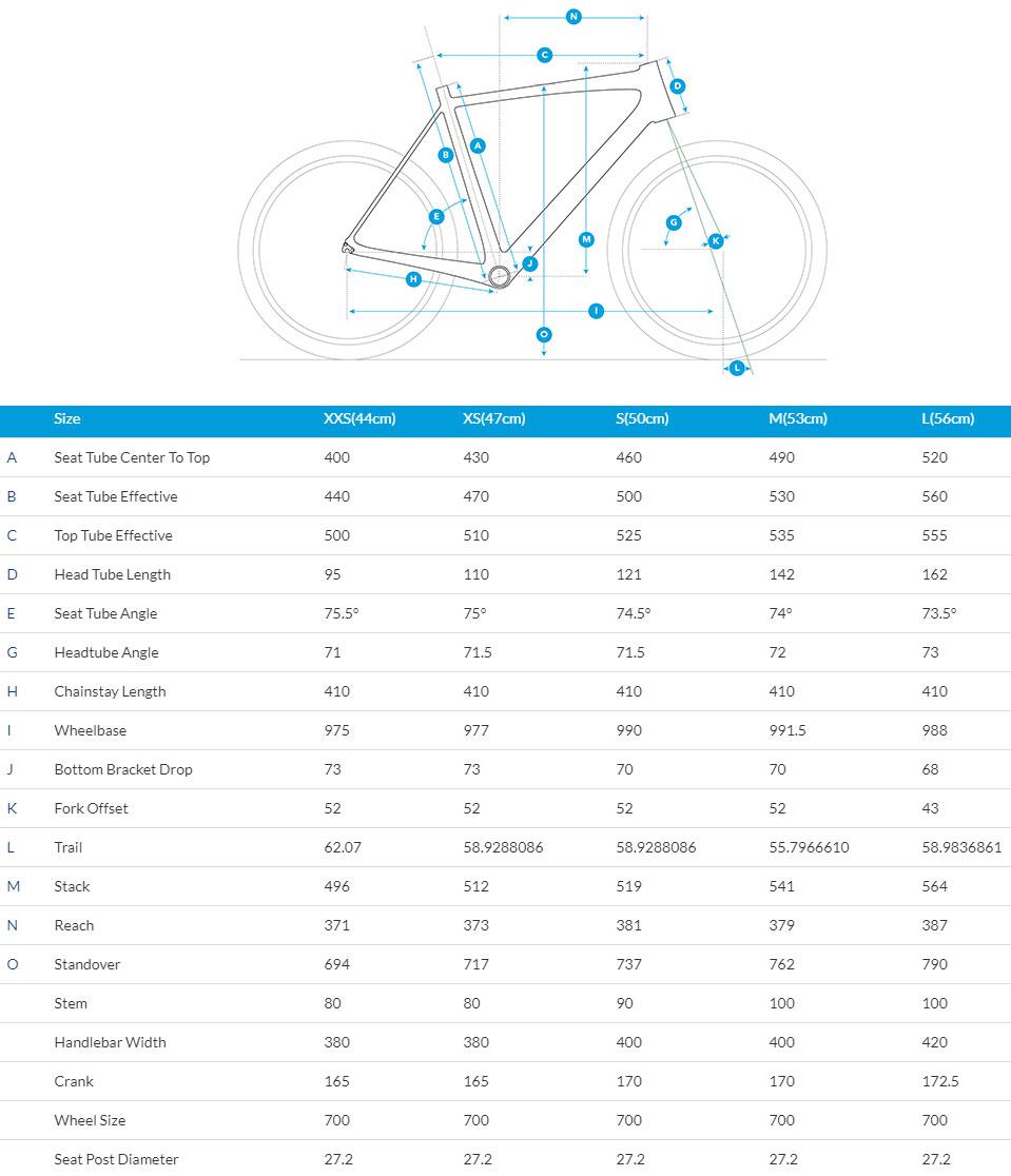 Fuji Roubaix 1.3W geometry chart