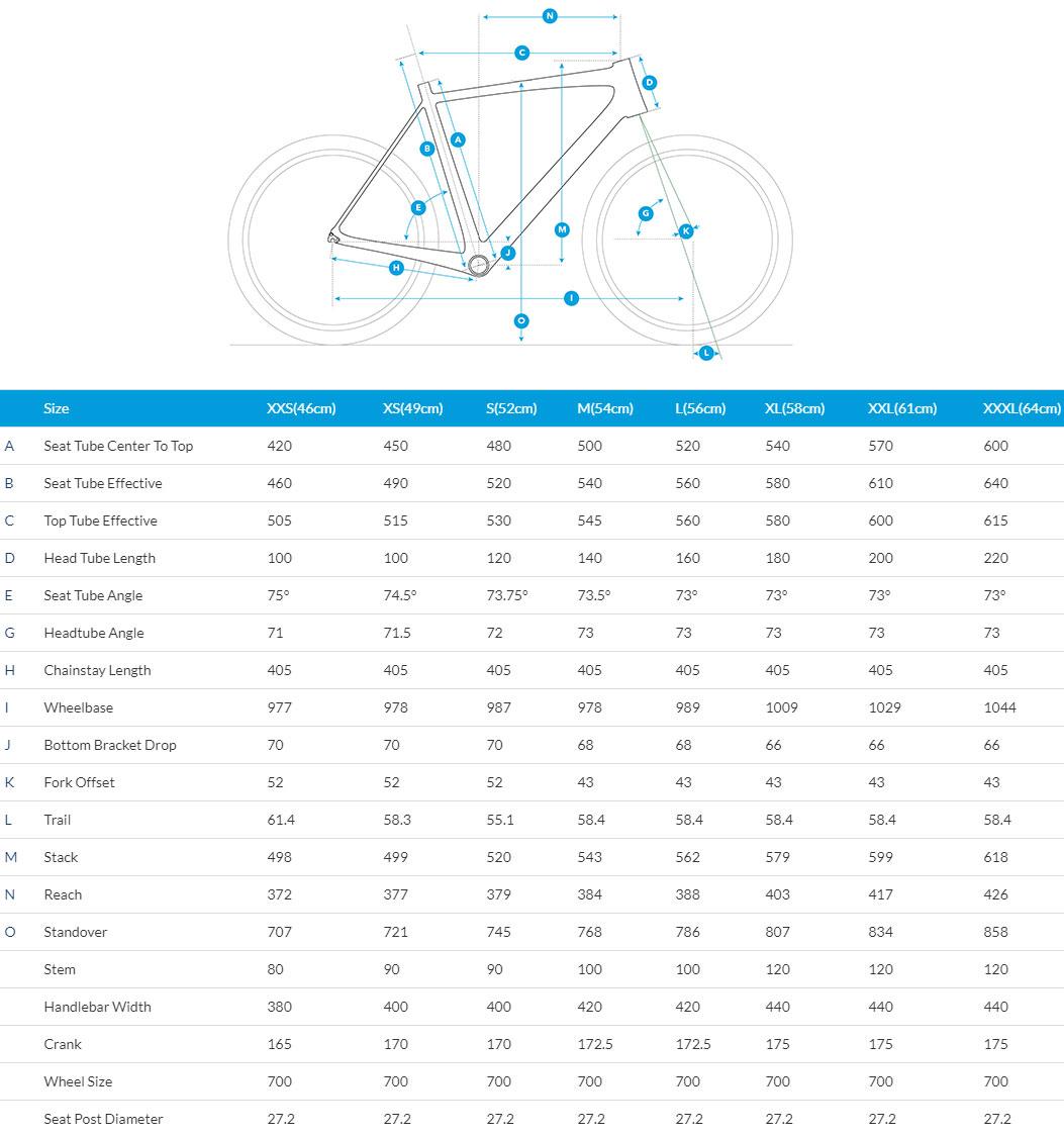 Fuji Roubaix 1.3 geometry chart