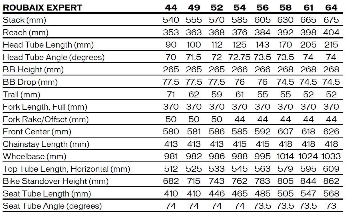 Specialized Roubaix Sport geometry chart