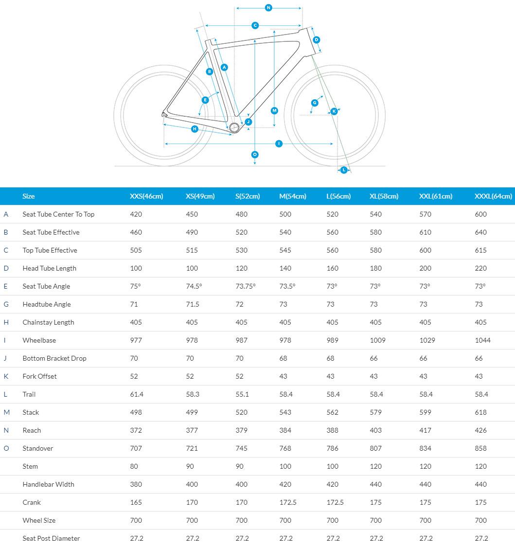 Fuji Roubaix Elite Frame geometry chart