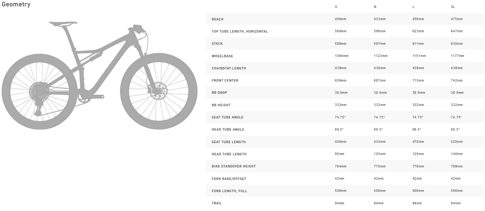 Specialized S-Works Epic geometry chart