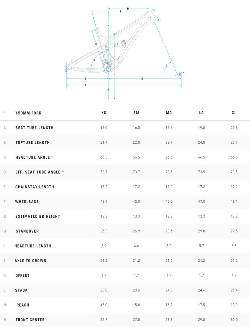 Yeti SB5 geometry chart