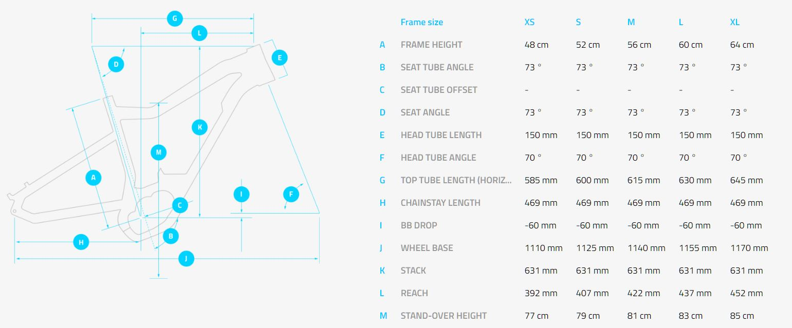 Haibike SDURO Cross 4.0 geometry chart