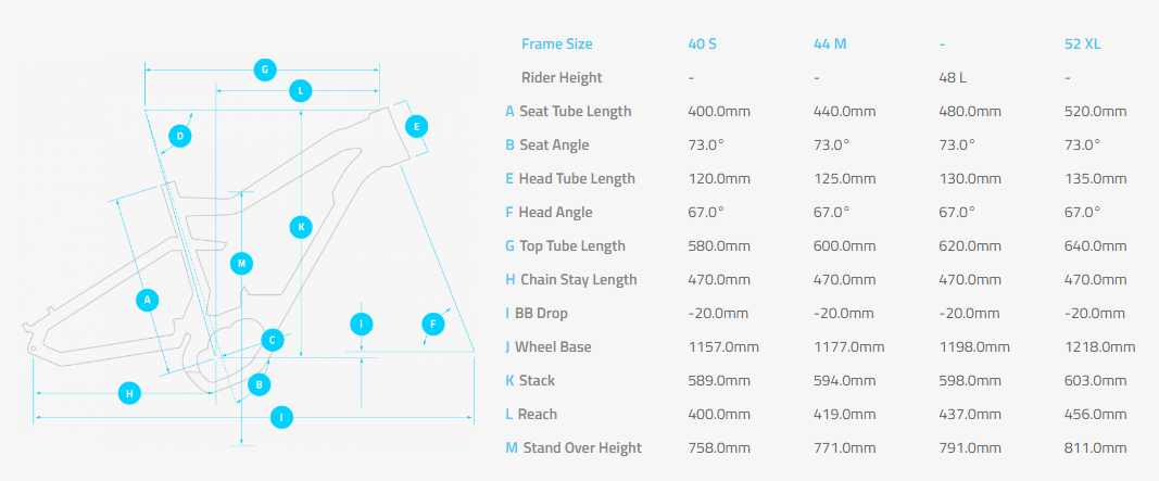 Haibike SDURO FUllSeven 3.0 geometry chart