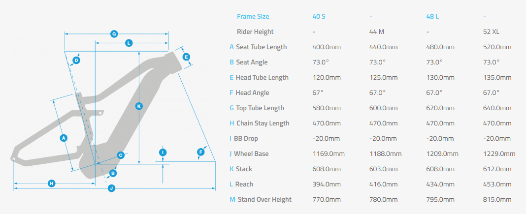 Haibike SDURO FullSeven 7.0 geometry chart