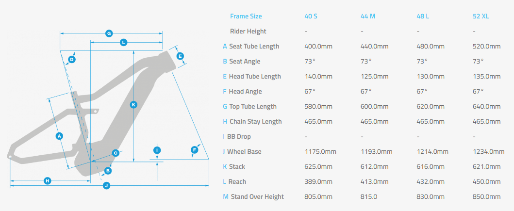 Haibike SDURO FullSeven LT 7.0 geometry chart