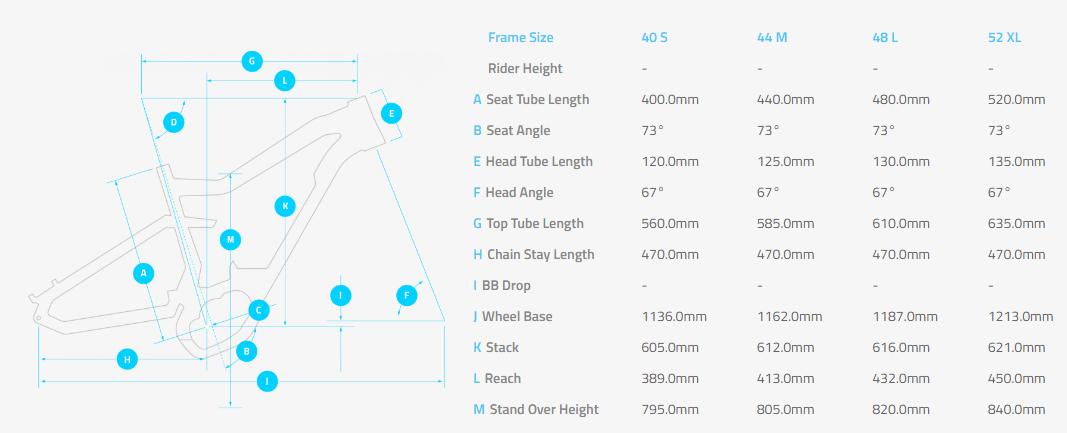 Haibike SDURO Fullseven LT 3.0 geometry chart