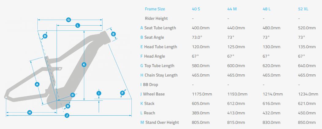 Haibike SDURO FullSeven LT 9.0 geometry chart