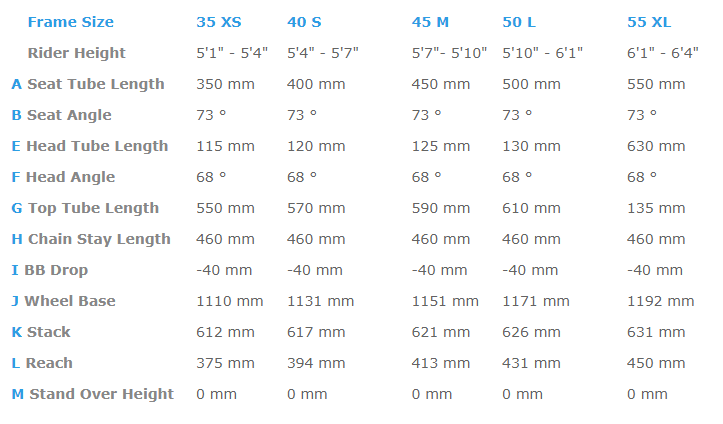Haibike SDURO HardSeven geometry chart