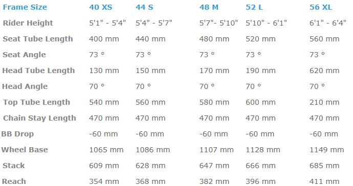 Haibike SDURO Trekking geometry chart