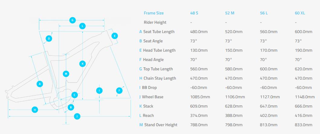 Haibike SDURO Trekking 2.0 geometry chart
