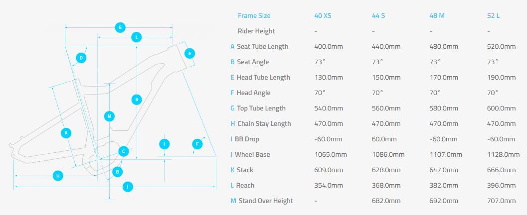 Haibike SDURO Trekking 2.0 Lo Step geometry chart
