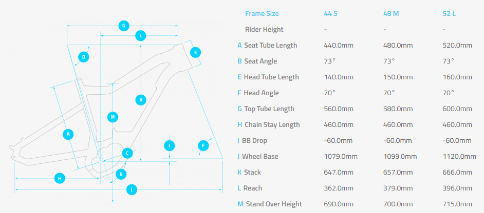 Haibike SDURO Trekking 7.0 Lo Step geometry chart