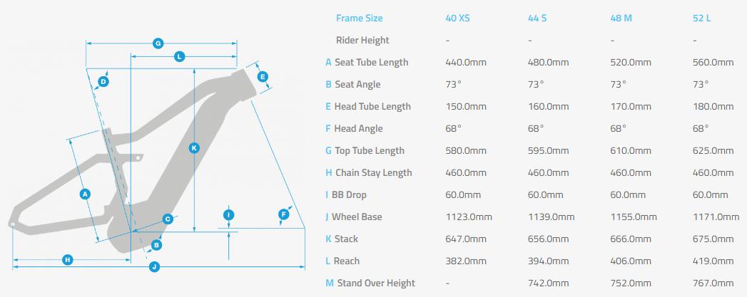 Haibike SDURO Trekking 9.0 Lo Step geometry chart
