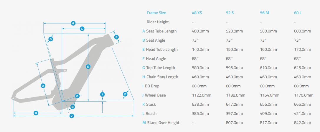 Haibike SDURO Trekking S 9.0 Hi Step geometry chart