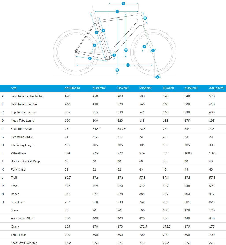 Fuji SL 1.1 Frame geometry chart