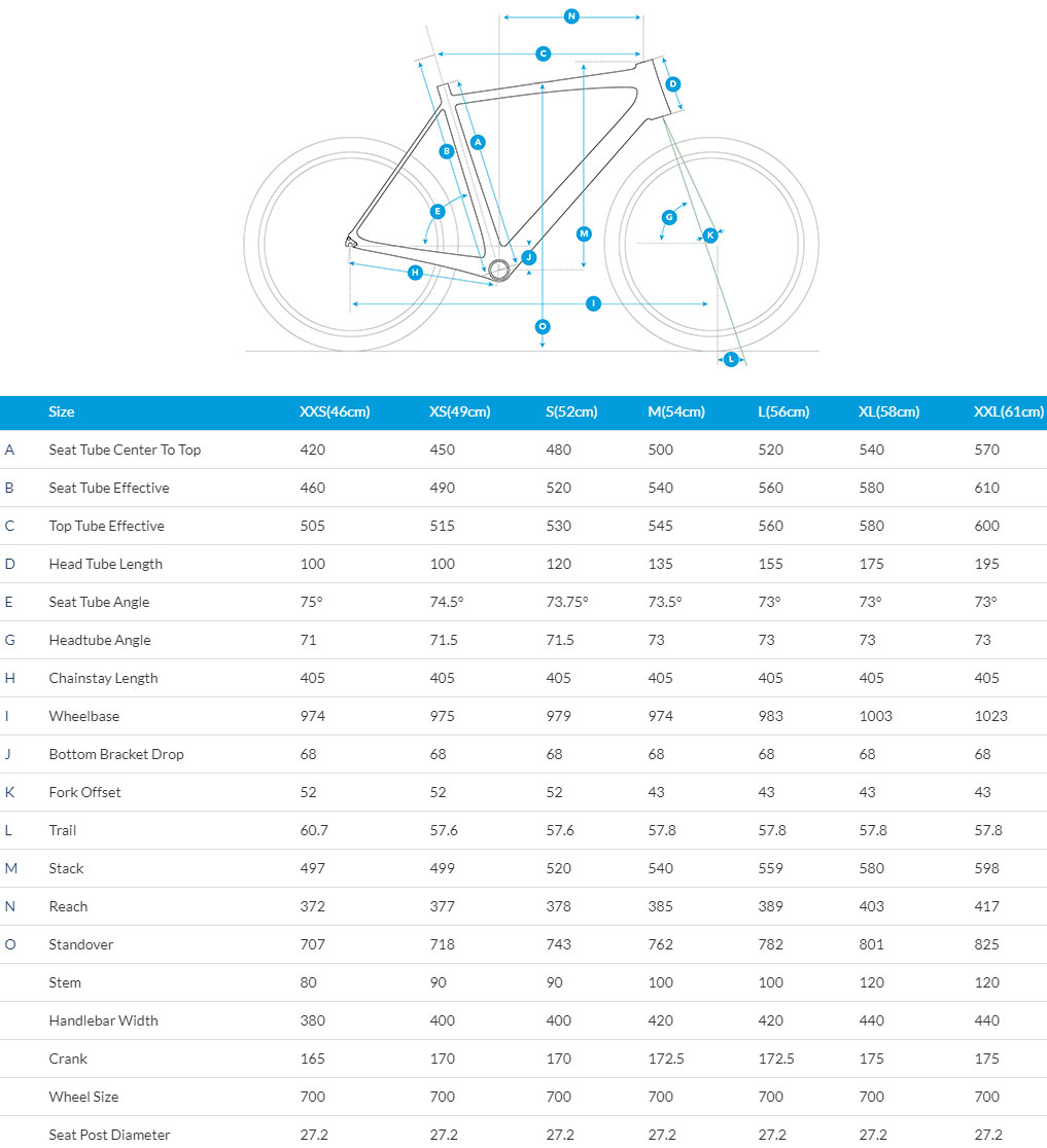 Fuji SL 1.1 geometry chart