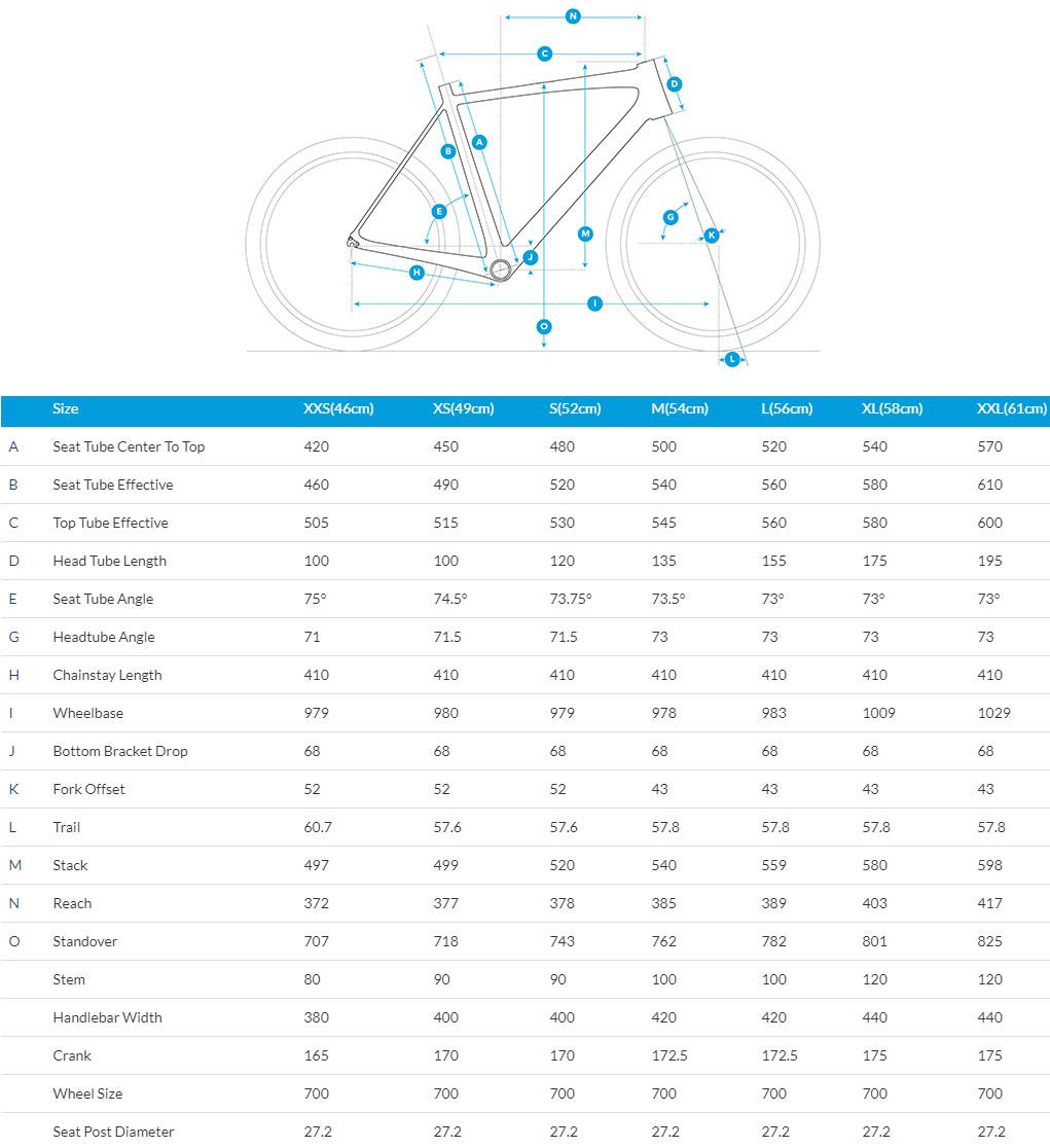 Fuji 2.3 Disc geometry chart