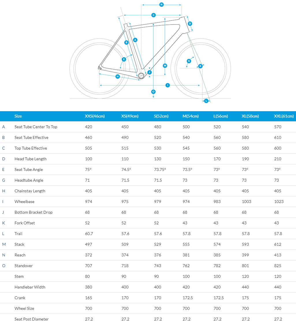 Fuji SL 3.3 geometry chart